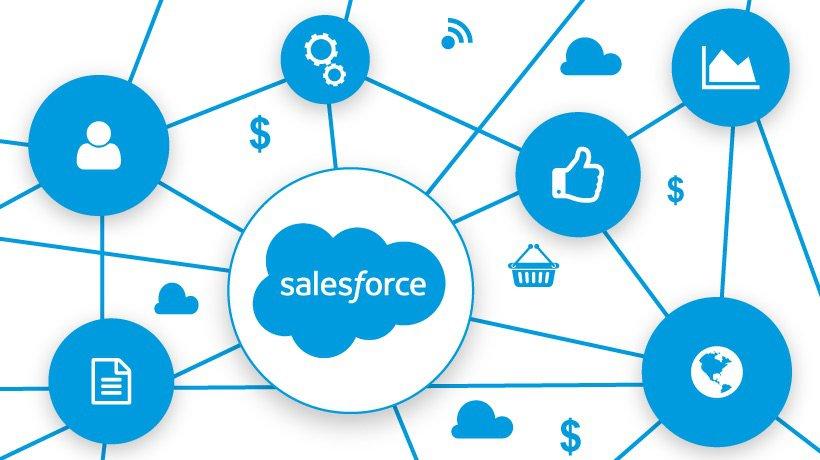 Salesforce Platform Events - Prestar Consulting